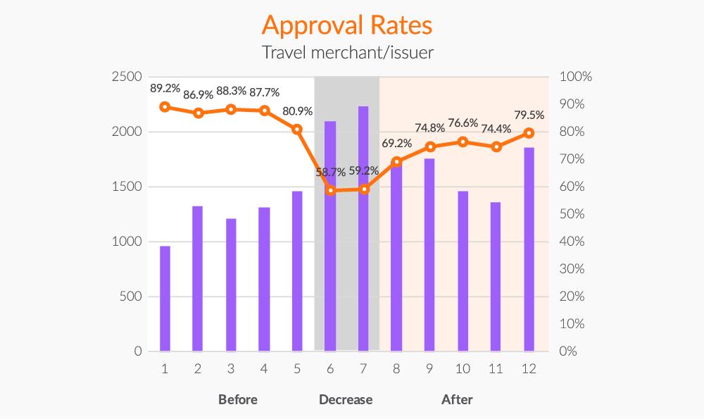 kiwi approval rates